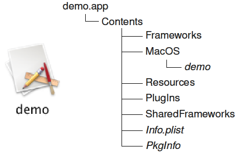 Deploying Applications on Mac OS X