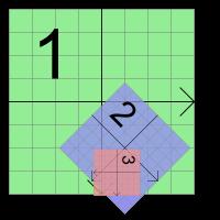 QGraphicsItem Class | Qt 4 8