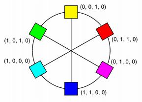 QColor Class | Qt 4 8