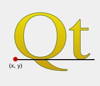 title: C++ GUI Programming with Qt4 | C++ GUI Qt4 编程(第二版) date