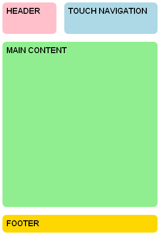 QtWebKit Guide - Level 3 CSS | Qt 4 8