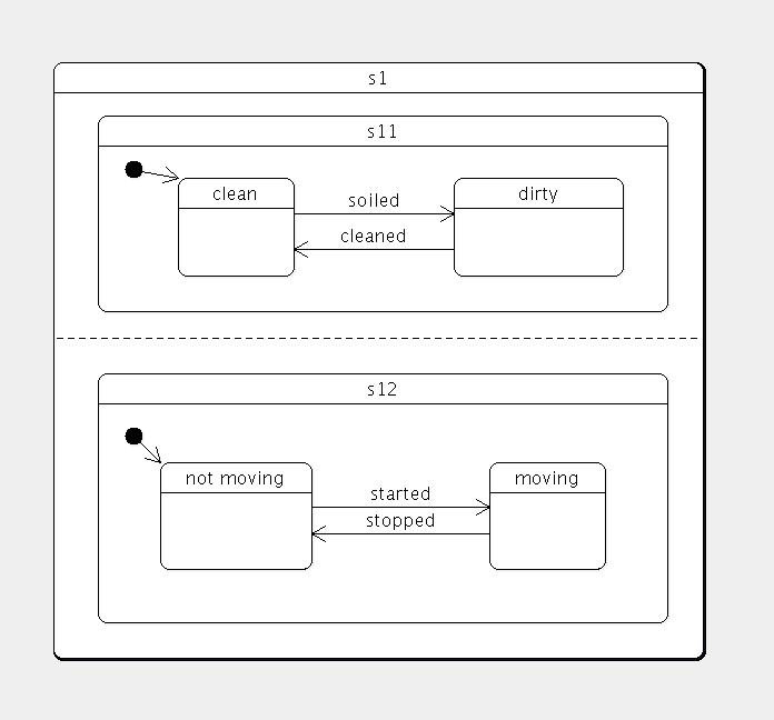Slot framework