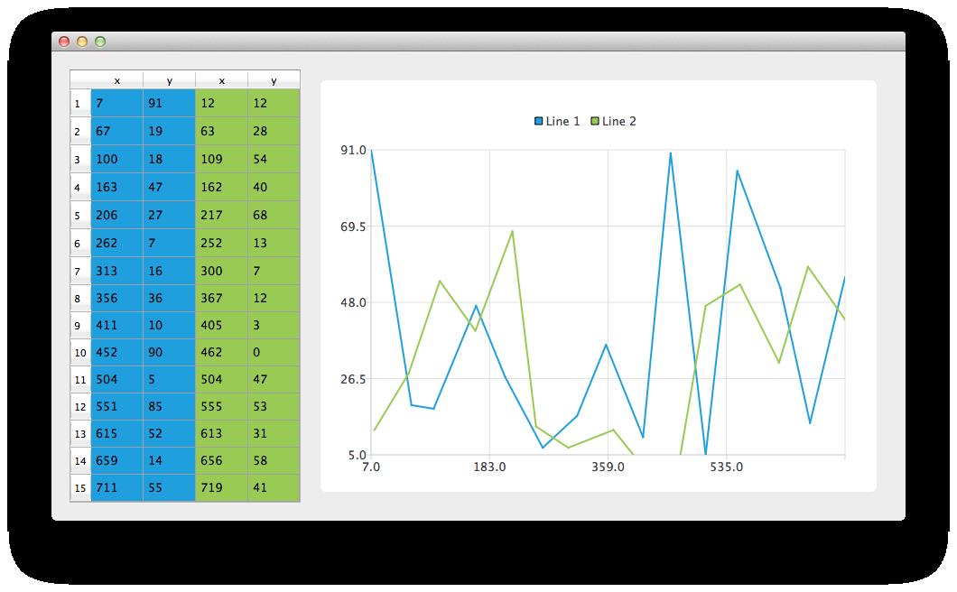 Model Data Example | Qt Charts 5 11