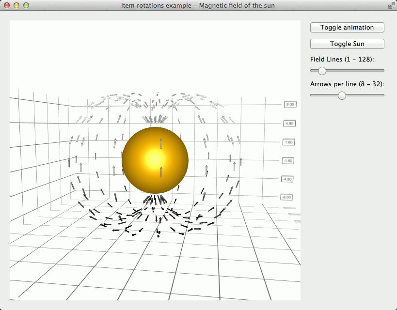 Rotations Example | Qt Data Visualization 5 7