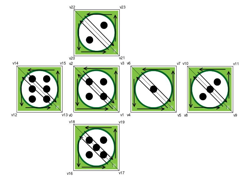 Cube OpenGL ES 2 0 example | Qt OpenGL