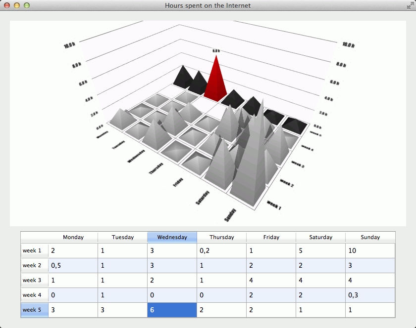 Item Model Example Qt Data Visualization 59