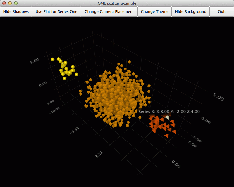 Qt Quick 2 Scatter Example | Qt Data Visualization 5 9