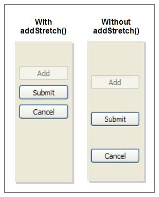 http://qt-project.org/doc/qt-5.1/qtwidgets/images/addressbook-tutorial-part2-stretch-effects.png