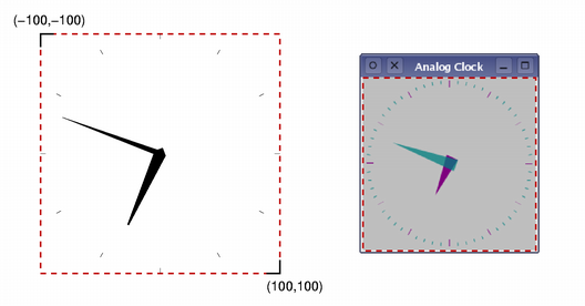 Analog clock example qt widgets 511 letting the painter handle transformations is often easier than performing manual calculations just to draw the contents of a custom widget ccuart Image collections