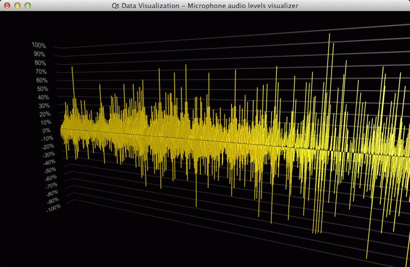 Audiolevels Example | Qt Data Visualization 5 13 0