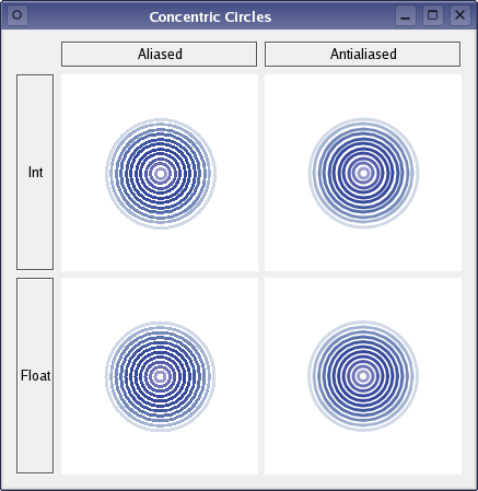 Concentric Circles Example | Qt Widgets 5 13 0