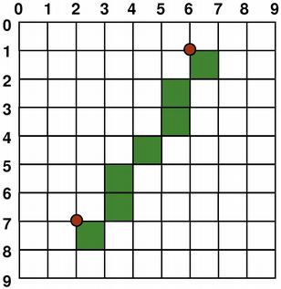 Coordinate System | Qt GUI 5 13 1