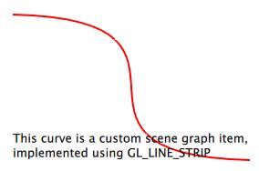 Scene Graph - Custom Geometry | Qt Quick 5 13 0