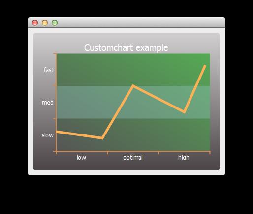 custom chart - Monza berglauf-verband com