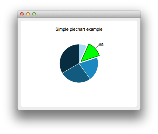 Piechart Example Qt Charts 512