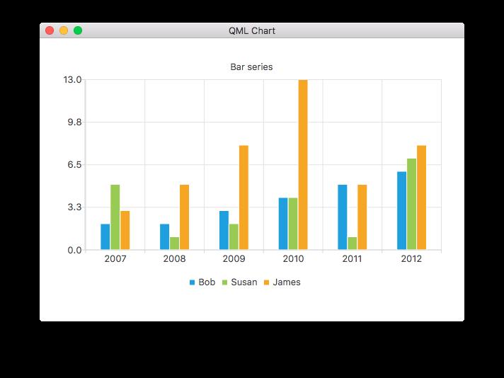 Qml Charts Example Qt Charts 5 15 1
