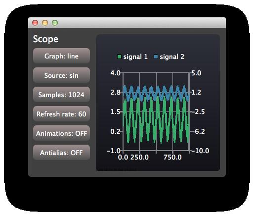 Qml Oscilloscope | Qt Charts 5 13 0