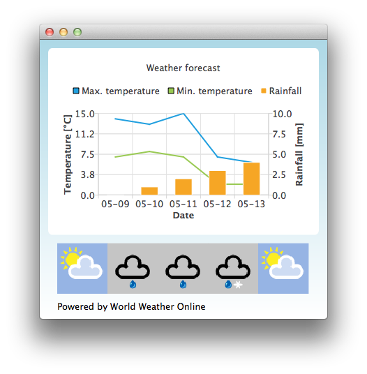 Qml Weather | Qt Charts 5 13 0