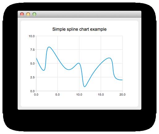 Drawing Lines In Qml : Qsplineseries class qt charts