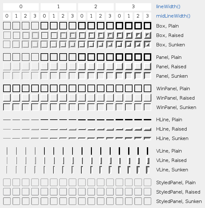 QFrame Class | Qt Widgets 5 13 0