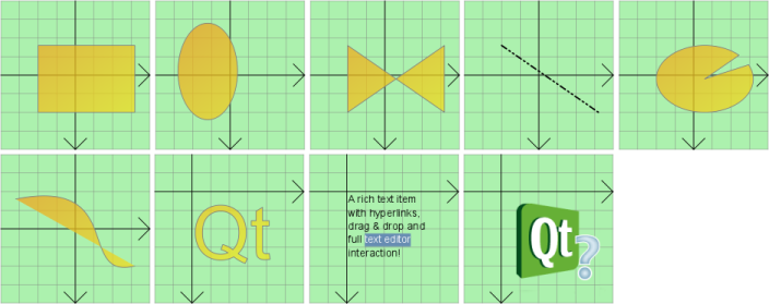 QGraphicsItem Class | Qt Widgets 5 13 1