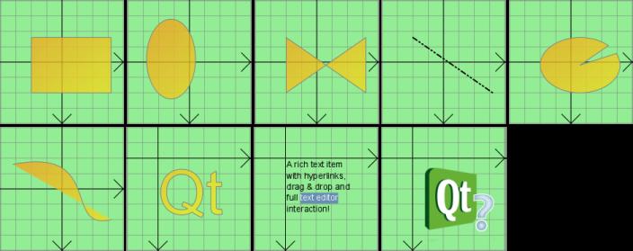Graphics View Framework | Qt Widgets 5 13 1