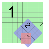 CoordainteSystem