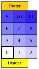 GridView QML Type | Qt Quick 5 13 1