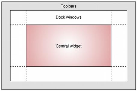 QDockWidget Class   Qt Widgets 5 13 1
