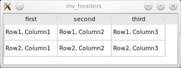 Model/View Tutorial | Qt Widgets 5 13 1