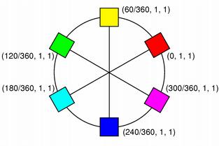 Qcolor Class Qt Gui 5 12