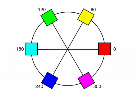 Qcolor Class Qt Gui 5 15 1