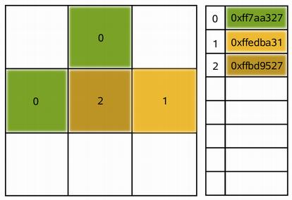 QImage Class | Qt GUI 5 13 0