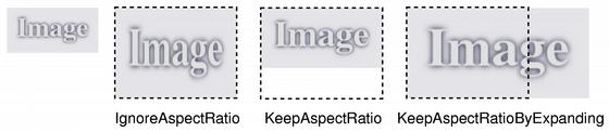 QPixmap Class | Qt GUI 5 13 1
