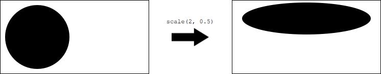 Context2D QML Type | Qt Quick 5 13 1