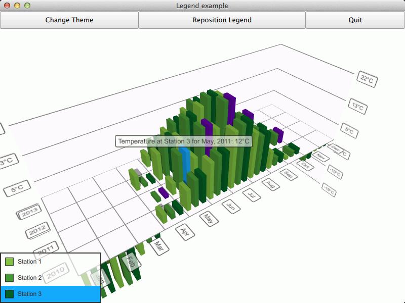 Qt Quick 2 Legend Example | Qt Data Visualization 5 13 0