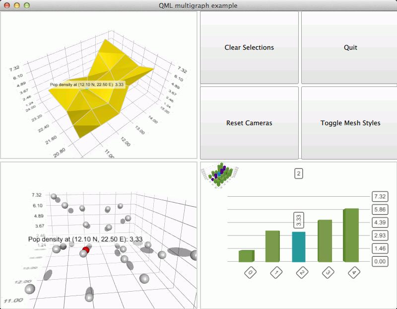 Qt Quick 2 Multiple Graphs Example | Qt Data Visualization 5 13 0