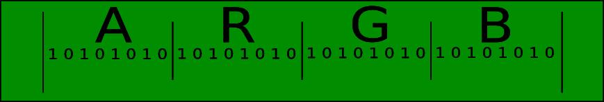 QPixelFormat Class | Qt GUI 5 13 0