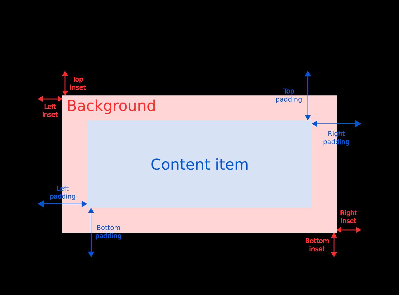 Popup QML Type | Qt Quick Controls 5 13 1