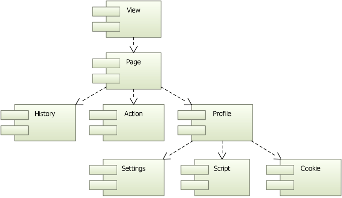 Qt WebEngine Overview   Qt WebEngine 5.12.3