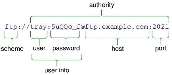 باز کردن اپ با URL در اندروید با بیسیک۴اندروید مهم