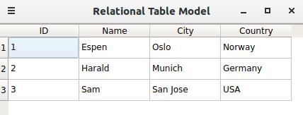 Relational Table Model Example | Qt SQL 5.8