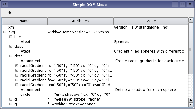 Simple DOM Model Example | Qt Widgets 5 13 1
