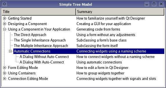 Simple Tree Model Example | Qt Widgets 5 13 1