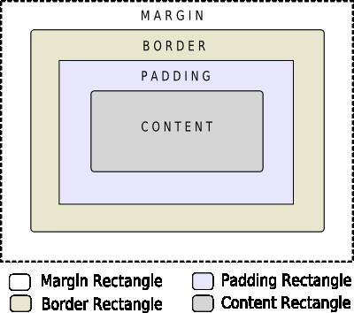 Customizing Qt Widgets Using Style Sheets | Qt Widgets 5 13 1