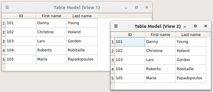 Table model example qt sql for Sql table design questionnaire